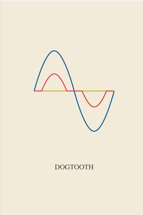 Biglietti Dogtooth